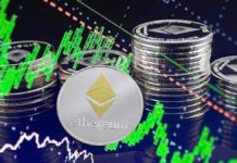 analisis-de-precios-de-ethereum