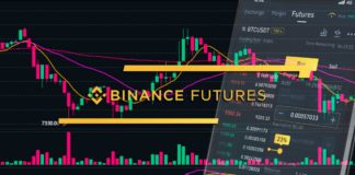 Binance Futures agrega soporte Cross Collateral para Bitcoin