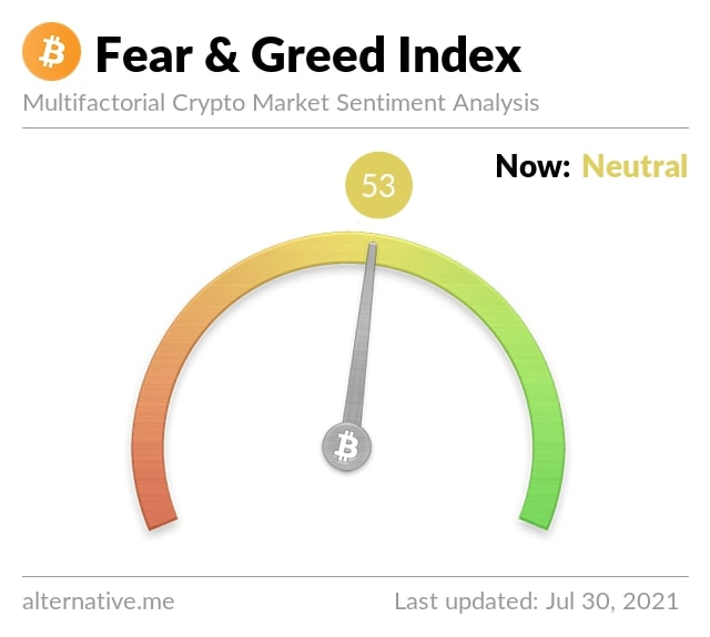 btc fear-and-greed-index